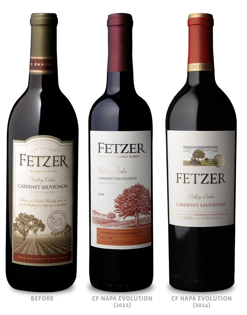 Fetzer Wine Packaging Before Redesign on Left, 2011 Redesign in Middle & 2014 Redesign on Right
