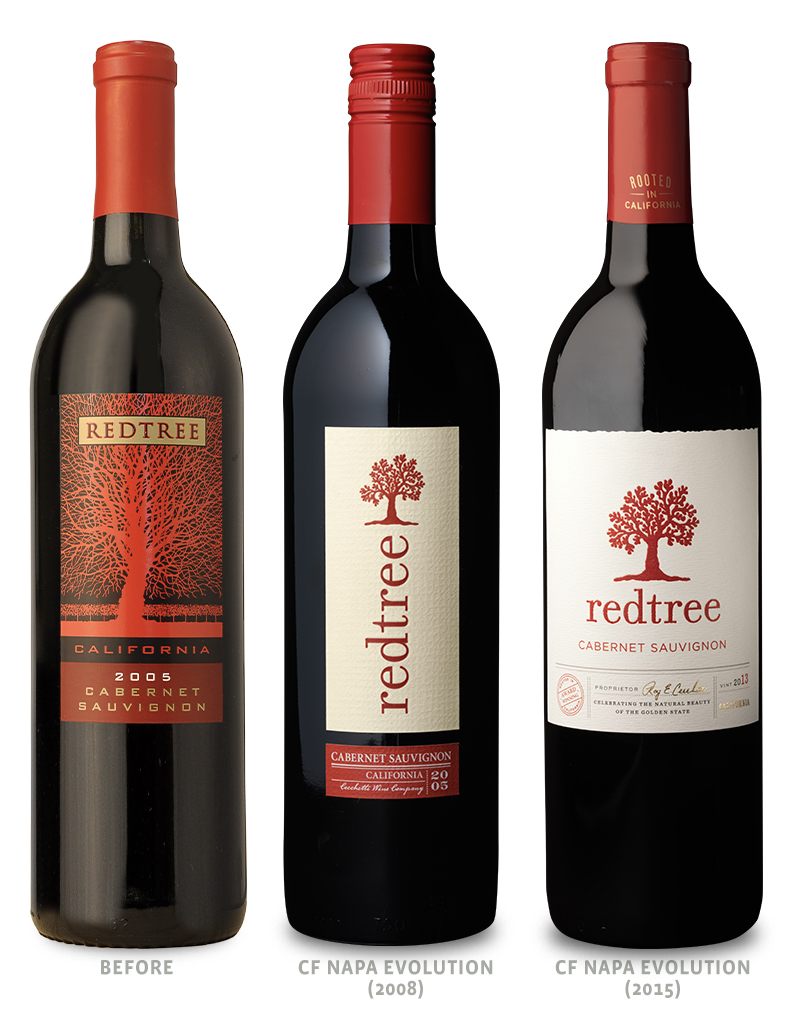 Redtree Wine Packaging Before Redesign on Left, 2008 Redesign in Middle & 2015 Redesign on Right